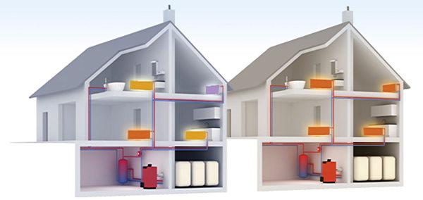 hydraulischer abgleich ist f rder bedingung geld recht news f r heimwerker. Black Bedroom Furniture Sets. Home Design Ideas