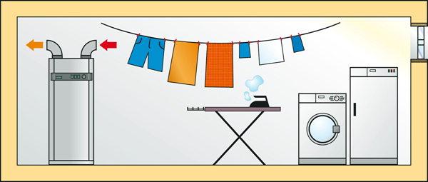 w rmepumpe f r warmwasser nutzen wohnen news f r heimwerker. Black Bedroom Furniture Sets. Home Design Ideas