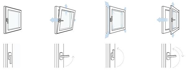fensterbeschlag sicherer l ften haustechnik news f r heimwerker. Black Bedroom Furniture Sets. Home Design Ideas