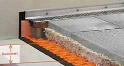 Hervorragend Dünne Betonplatten für den Balkon | Bauen & Renovieren | News für HP43